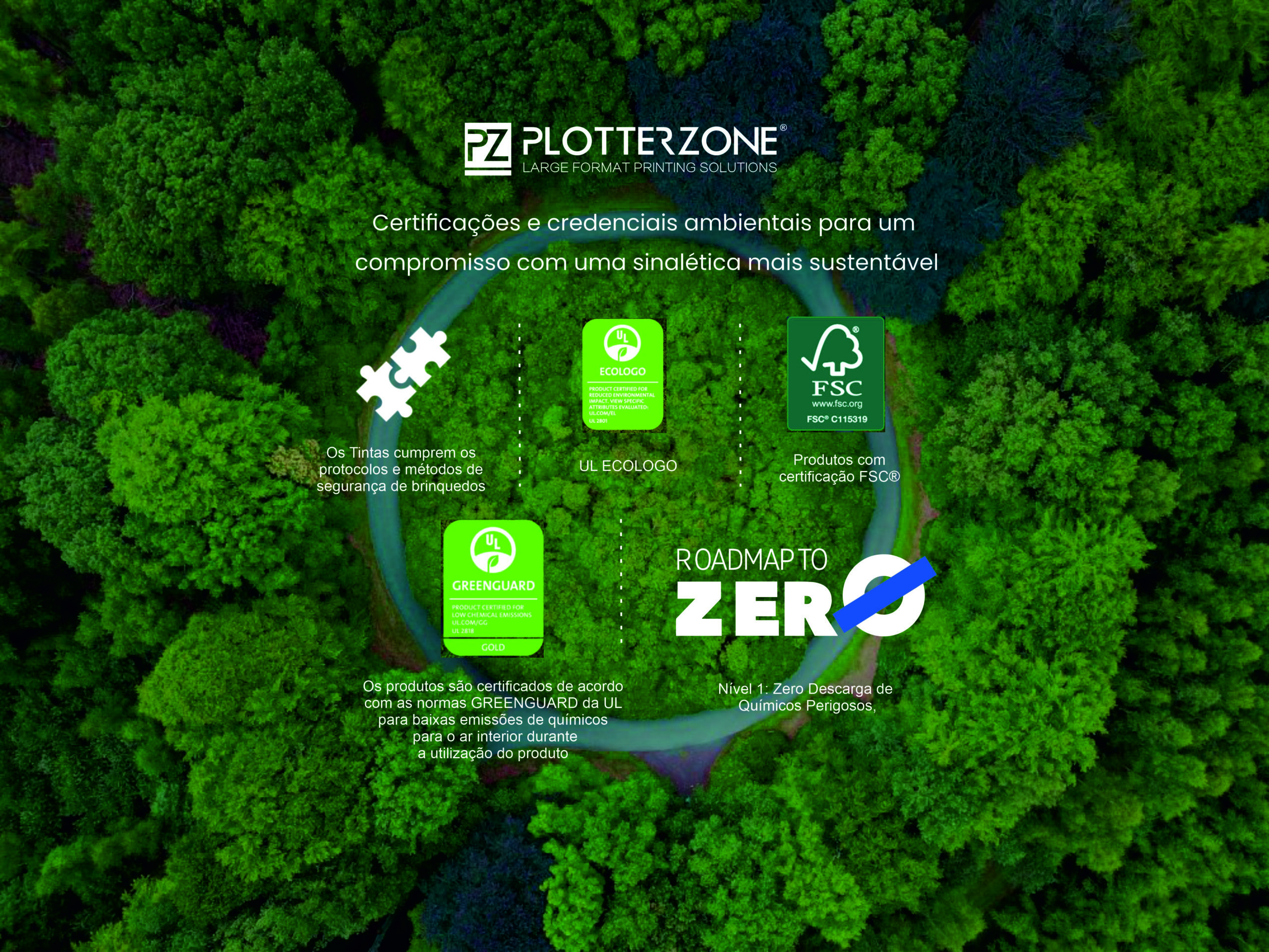 HP Látex Série 700 & 800, impressoras líderes na sustentabilidade